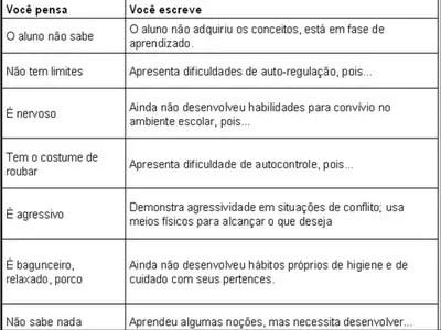 frases-relatorio