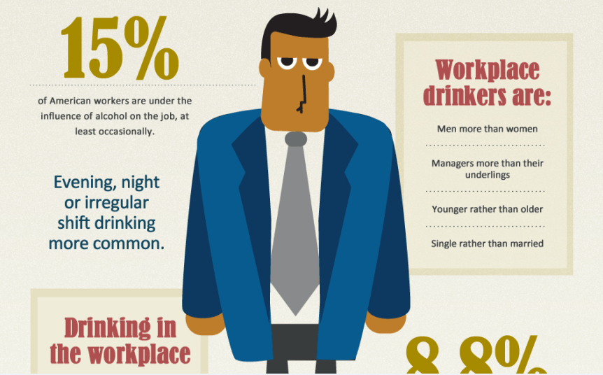 Alcohol Amp The Workplace Infographic Who S Drinking