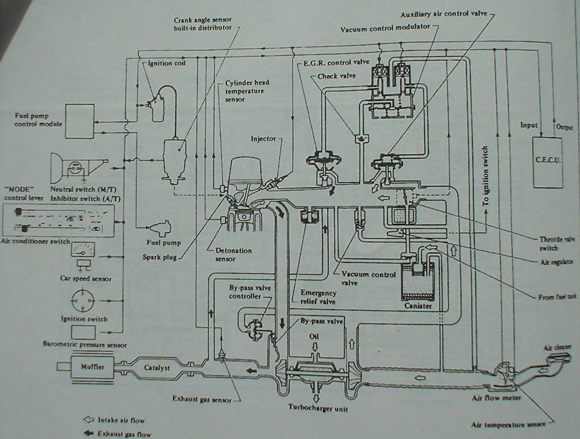 Wiring Diagram Free Picture Wiring Diagram Isuzu Rodeo Wiring Diagram