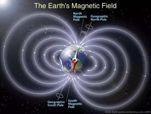 Hubungan Aktifitas Matahari, Bumi Dengan Kesehatan …