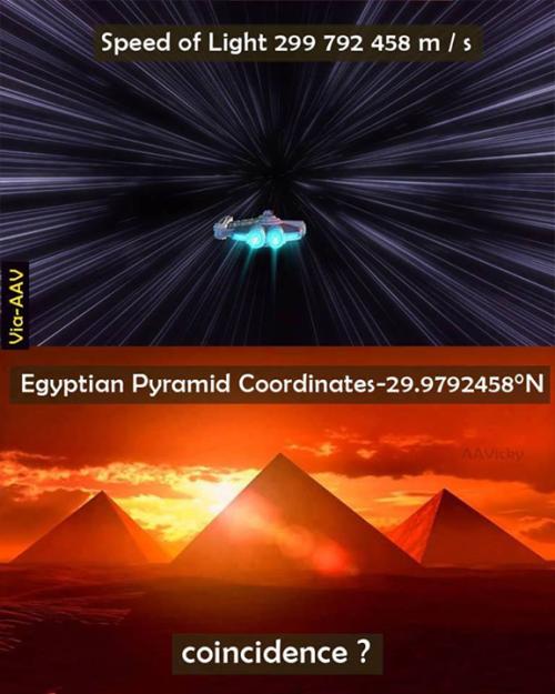Atlantis Indonesia (AI) shared Ancient Alien …