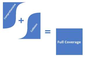full-coverage1