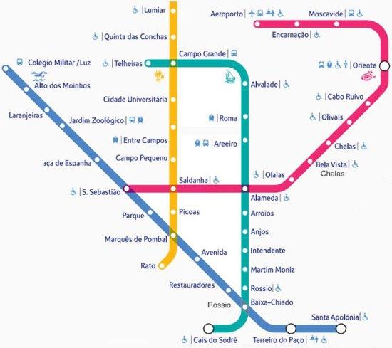 lizbon metro hattı