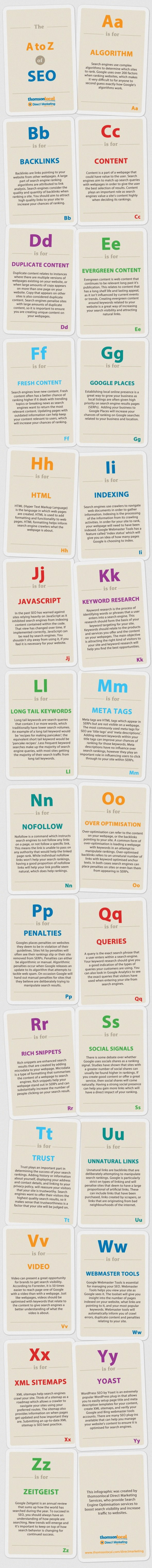 the-ultimate-a-z-of-seo-for-beginners