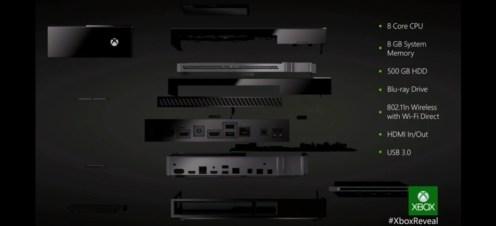 xbox-one-revealed
