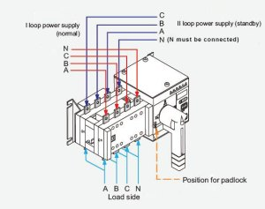 Power Transfer Switch Wiring Diagrams | WIRING DIAGRAM