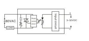 Solid state relay SSR120DA, 120A 332V DC to AC | ATO