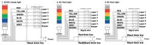 Stack Light, LEDBulb, DC 24VAC 110V | ATO