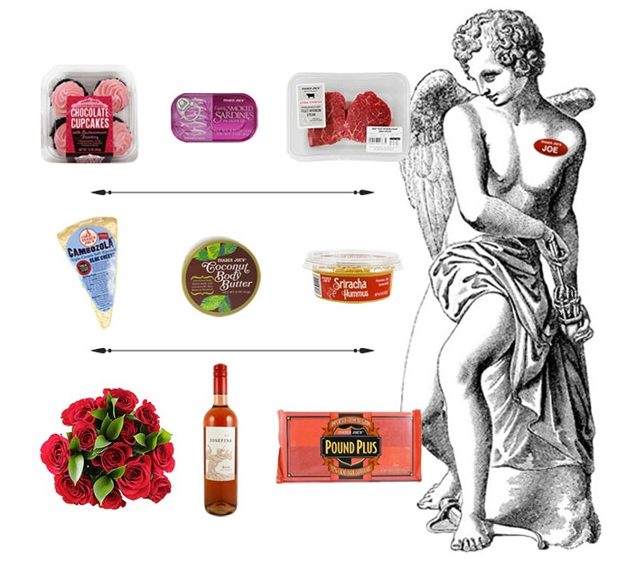 Trader Joe's Cupid