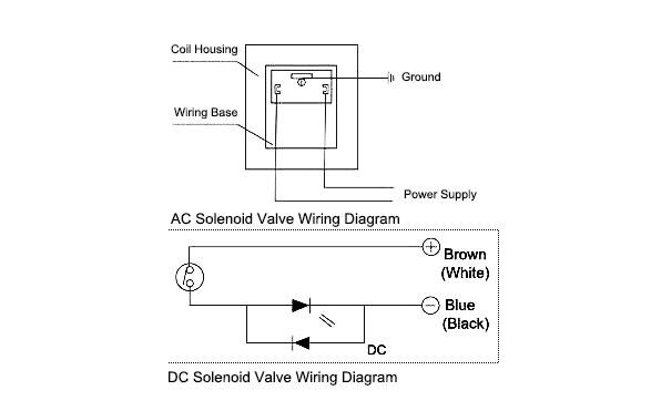 gas solenoid valve wiring diagram  1971 honda ct90 wiring