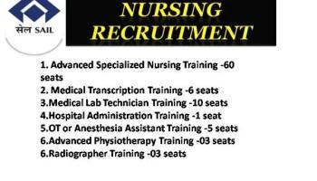 SAIL Recruitment 2021 Vacancies for GNM, B.Sc Nursing
