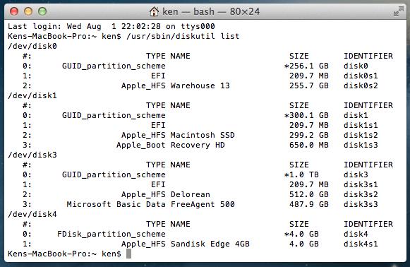 List of disks