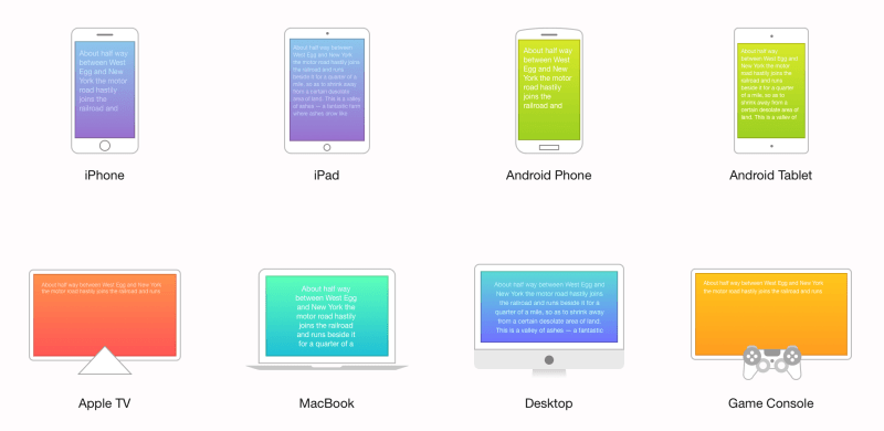 Typeeto supported devices