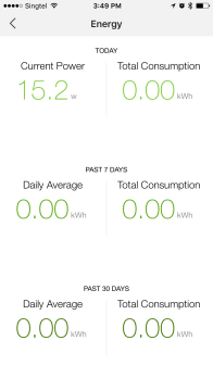 The detailed view of the energy monitoring data