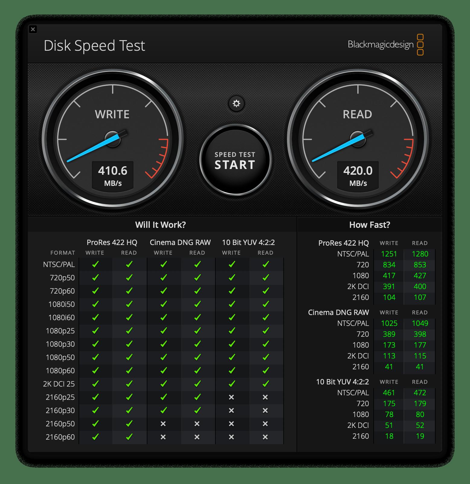 Baseus Armor Age Type-C SSD speed test - Samsung T5 on back USB-C port