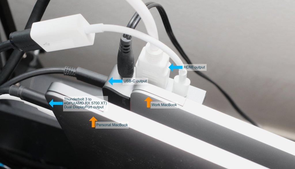 Dual MacBooks setup and its port connectivity