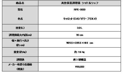 「真空保温料理器 シャトルシェフ」(RPE-3000)製品概要表