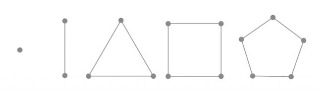 Numbers 1, 2, 3, 4, 5 as geometry