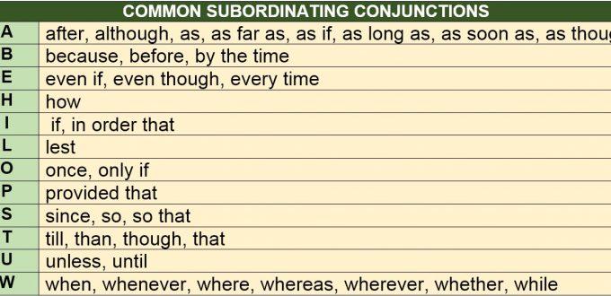 Conjunctions Reks Educational Ios Applications