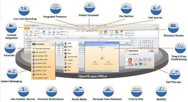 OpenScape Office