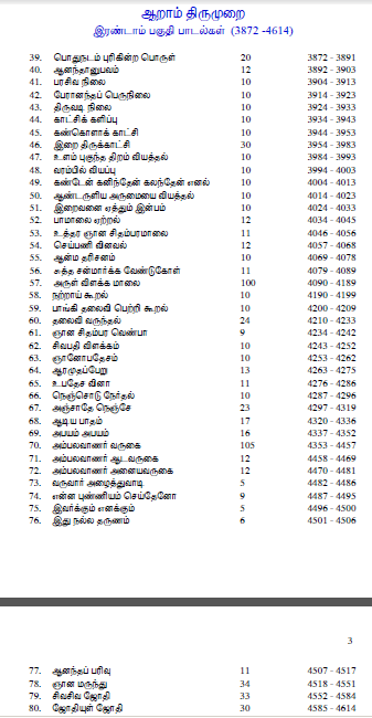 Aaram-Thirumurai-part2-index