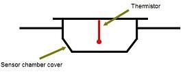 heat-detector-1