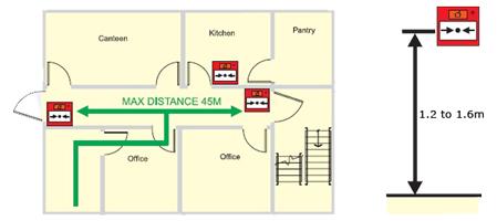 Manual Call Point Ah 9717 Wiring Diagram - Somurich.com on smoke detector block diagram, smoke detector circuit diagram, how work smoke detectors diagram,