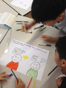 Fifth grade students illustrate meaningful metaphors about sustainable life skills.