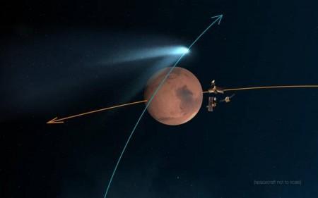 Cometa Marte: rappresentazione artistica della cometa Siding