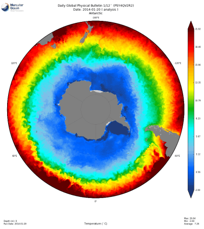 Antartico_psy4qv2r2_20140120_acc_temperature_0m