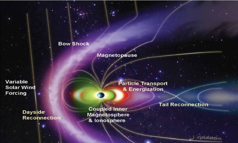 Figura-13-The-critical-processes-that-drive-the-magnetosphere.