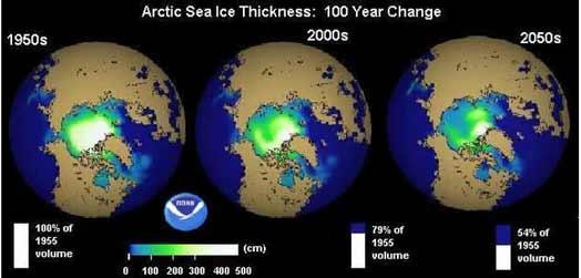 ice-chart