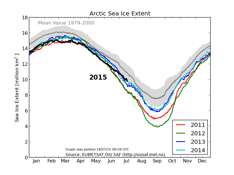 osisaf_nh_iceextent_daily_5years