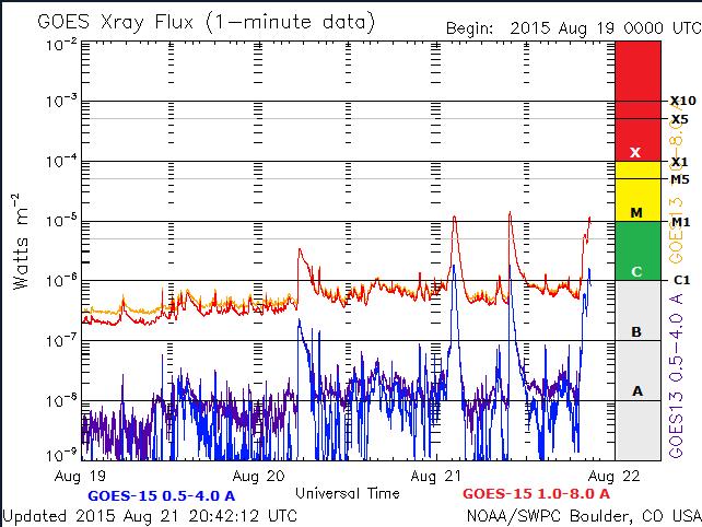 2015-08-21_224440
