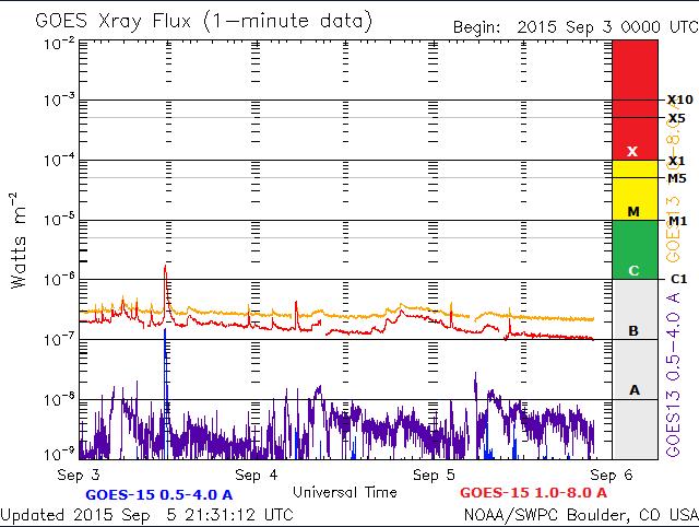 2015-09-05_233213