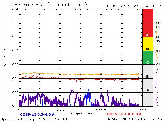 2015-09-08_235442