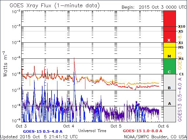2015-10-05_234333