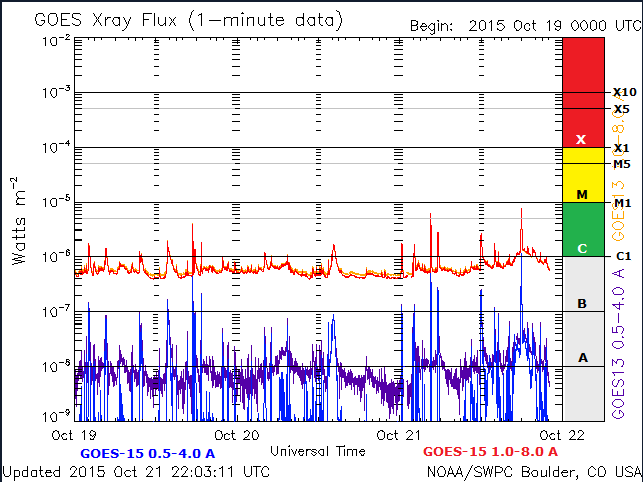 2015-10-22_000451