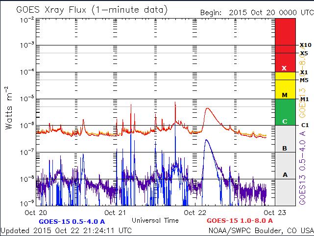 2015-10-22_232709