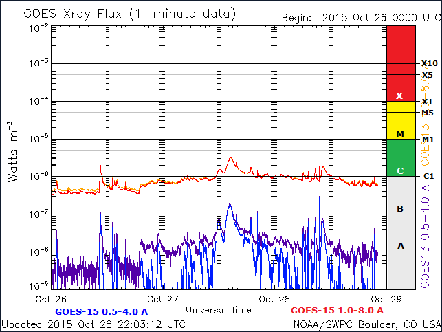 2015-10-28_230514