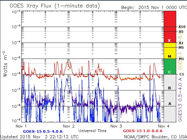 2015-11-03_231536
