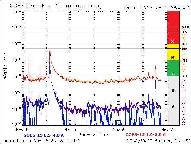 2015-11-06_220031