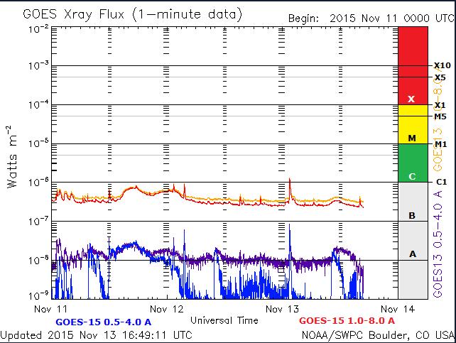 2015-11-13_175124