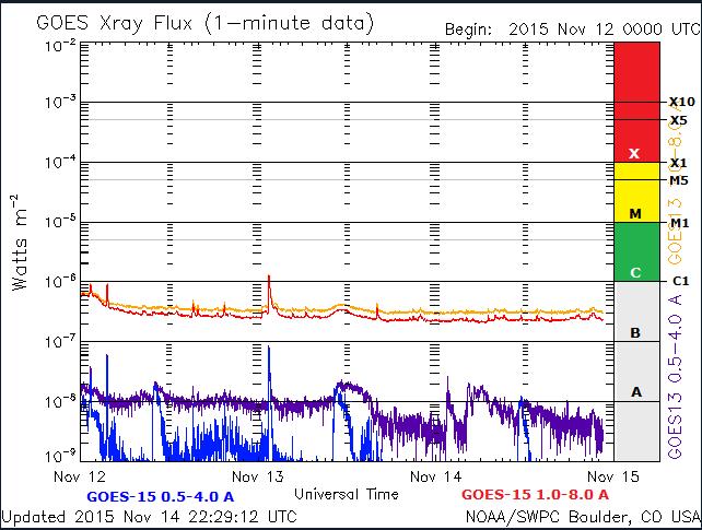2015-11-14_233150