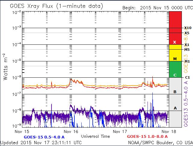 2015-11-18_001242