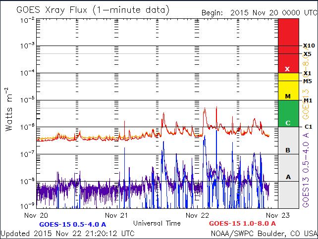 2015-11-22_222245