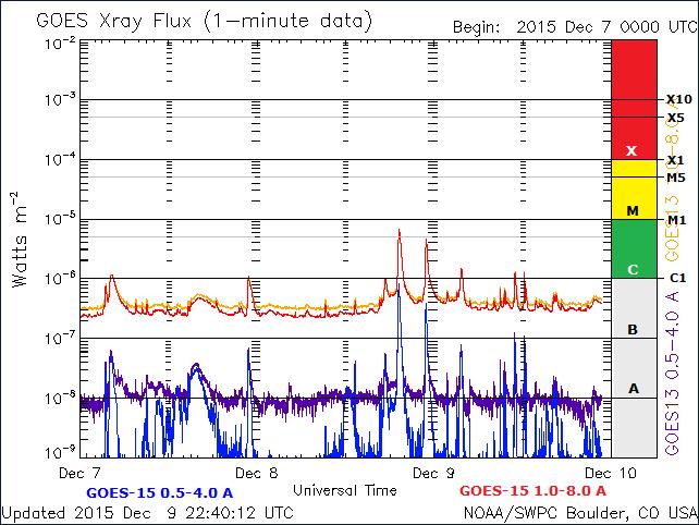 2015-12-09_234257