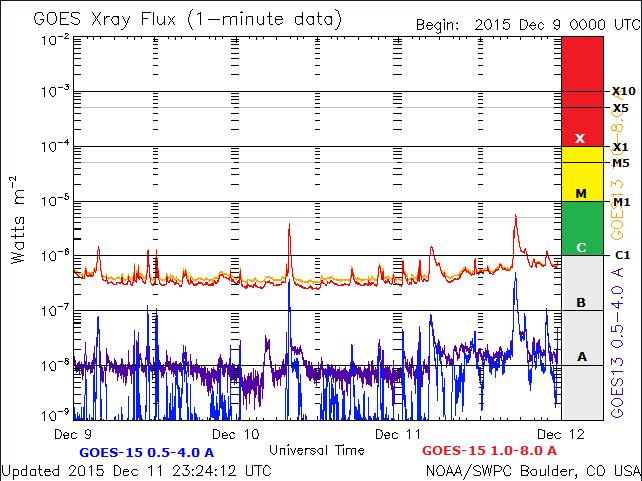 2015-12-12_002624