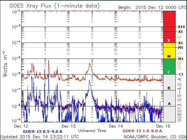2015-12-15_002356