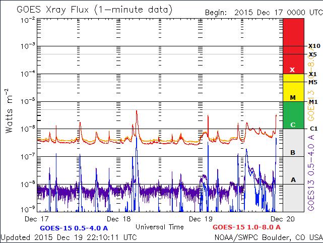 2015-12-19_231308